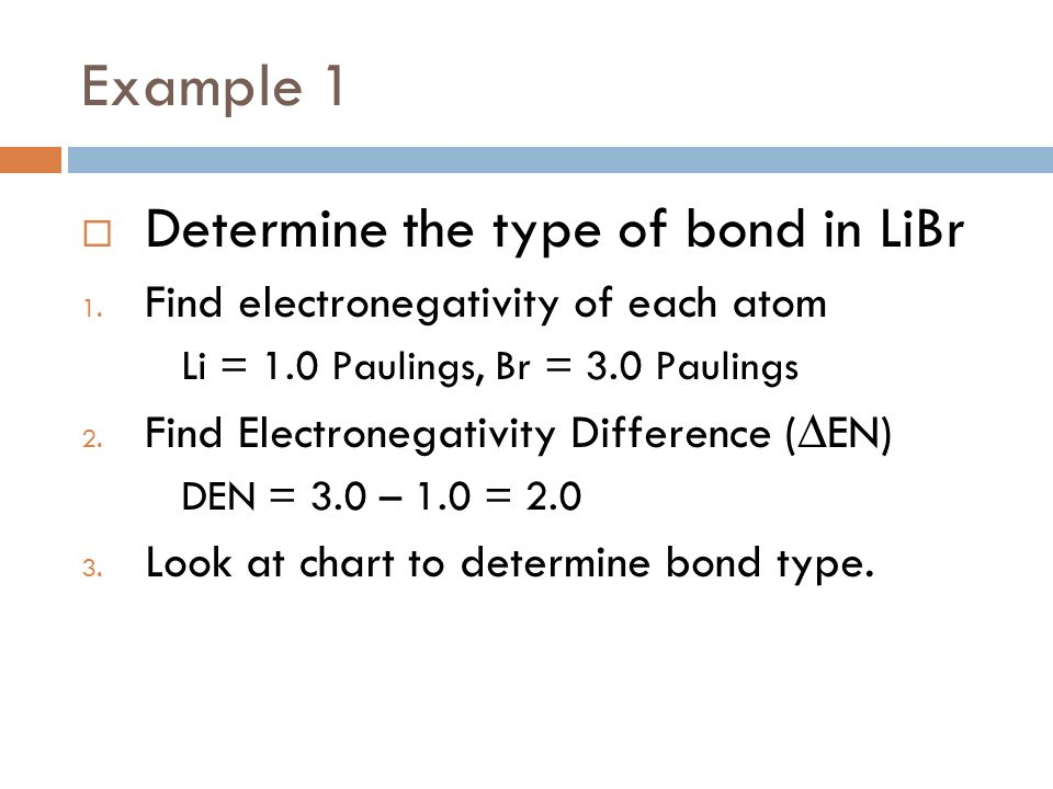Example 1 Determine the type of bond in LiBr