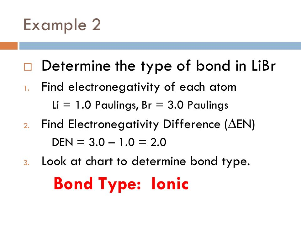 Example 2 Determine the type of bond in LiBr