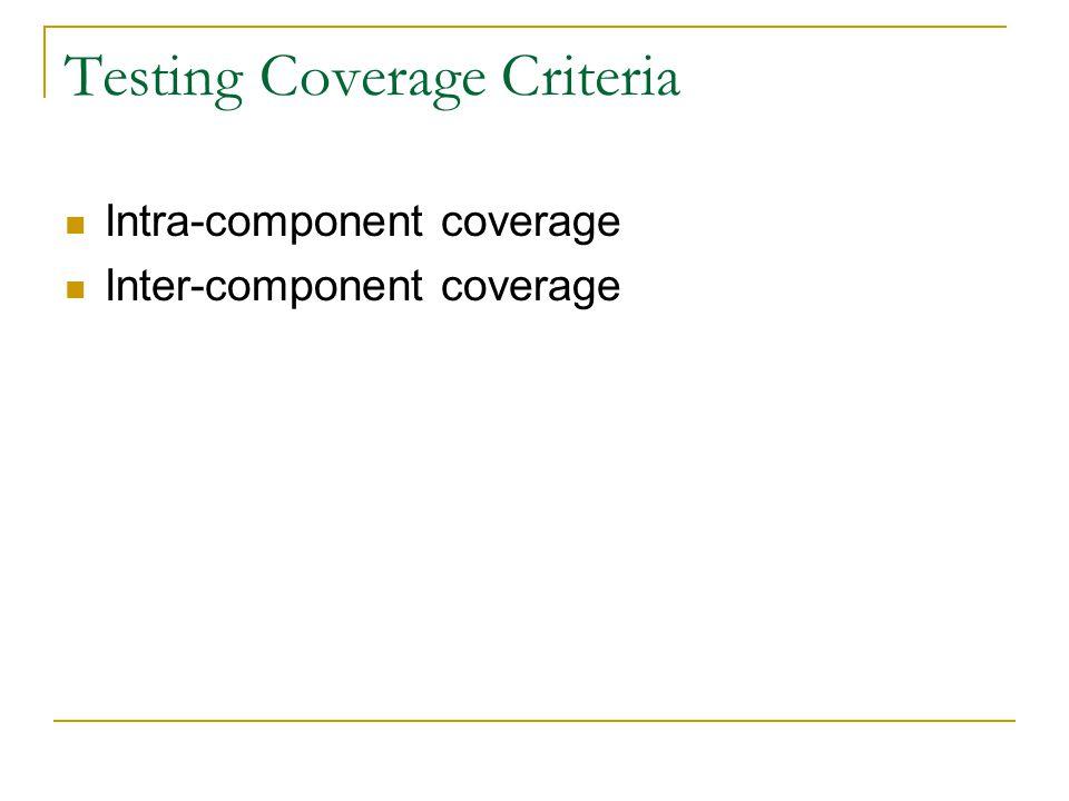 Testing Coverage Criteria