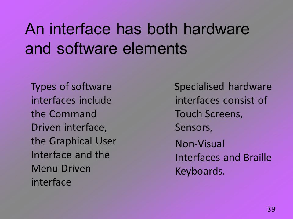 An interface has both hardware and software elements