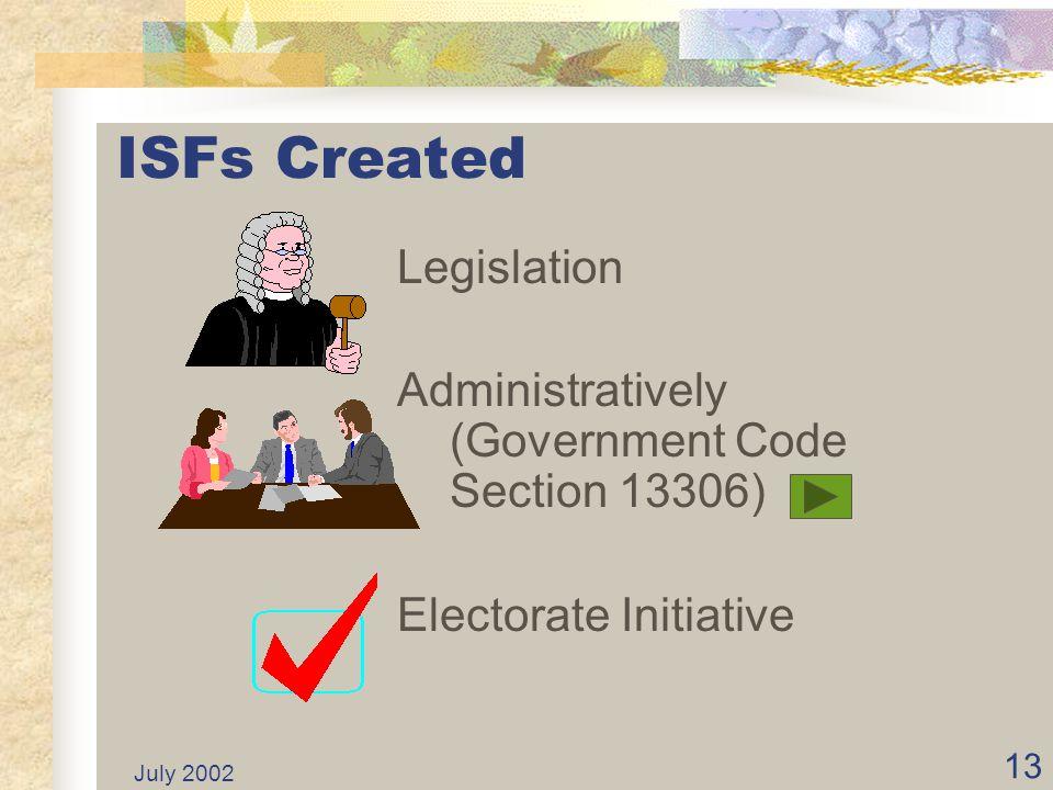 ISFs Created Legislation