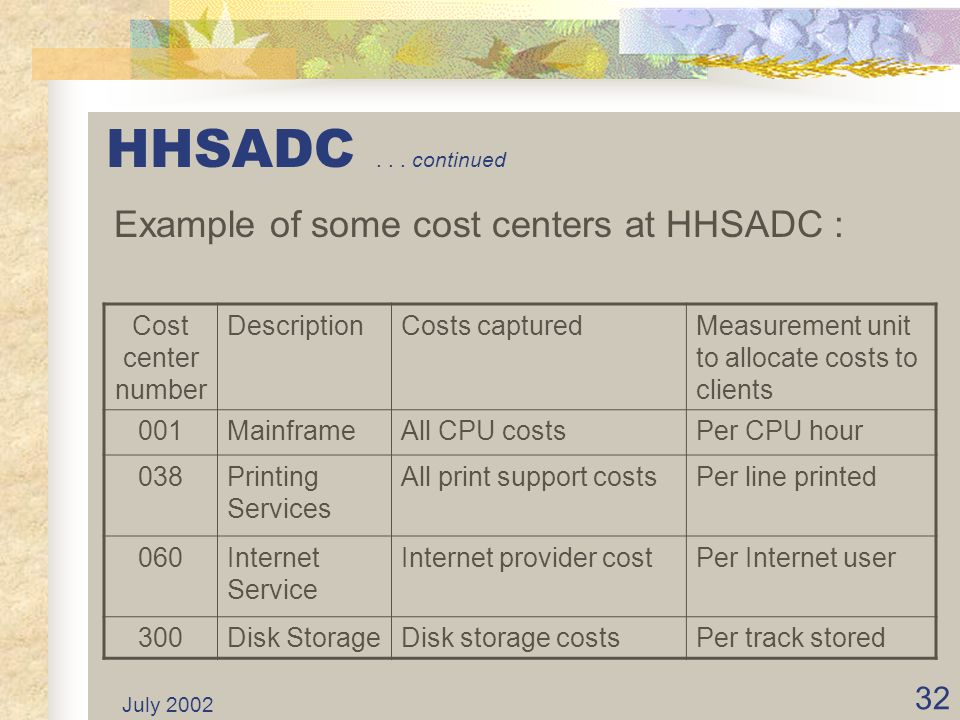 HHSADC . . . continued Example of some cost centers at HHSADC :