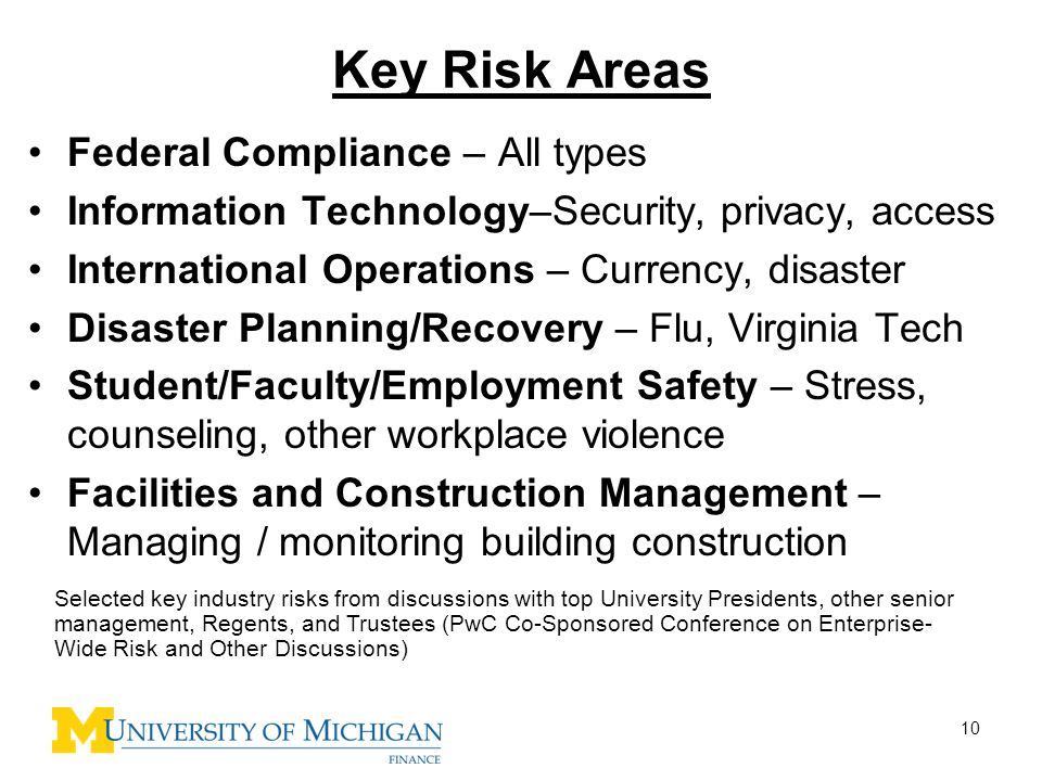 Key Risk Areas Federal Compliance – All types