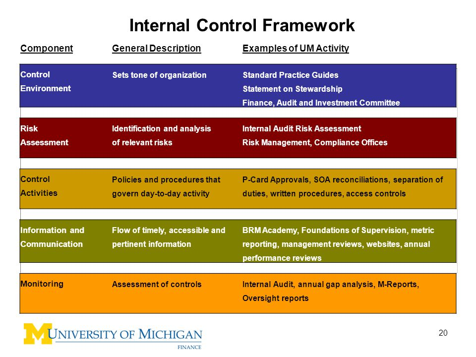 Identifying and managing internal and external stakeholder interests