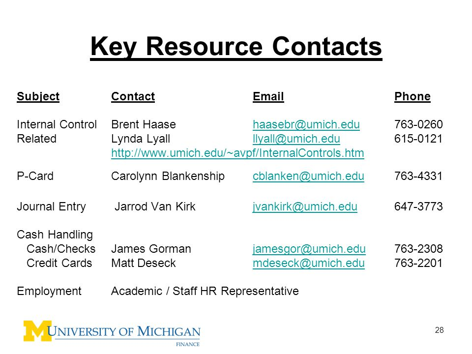 Key Resource Contacts Subject Contact Email Phone