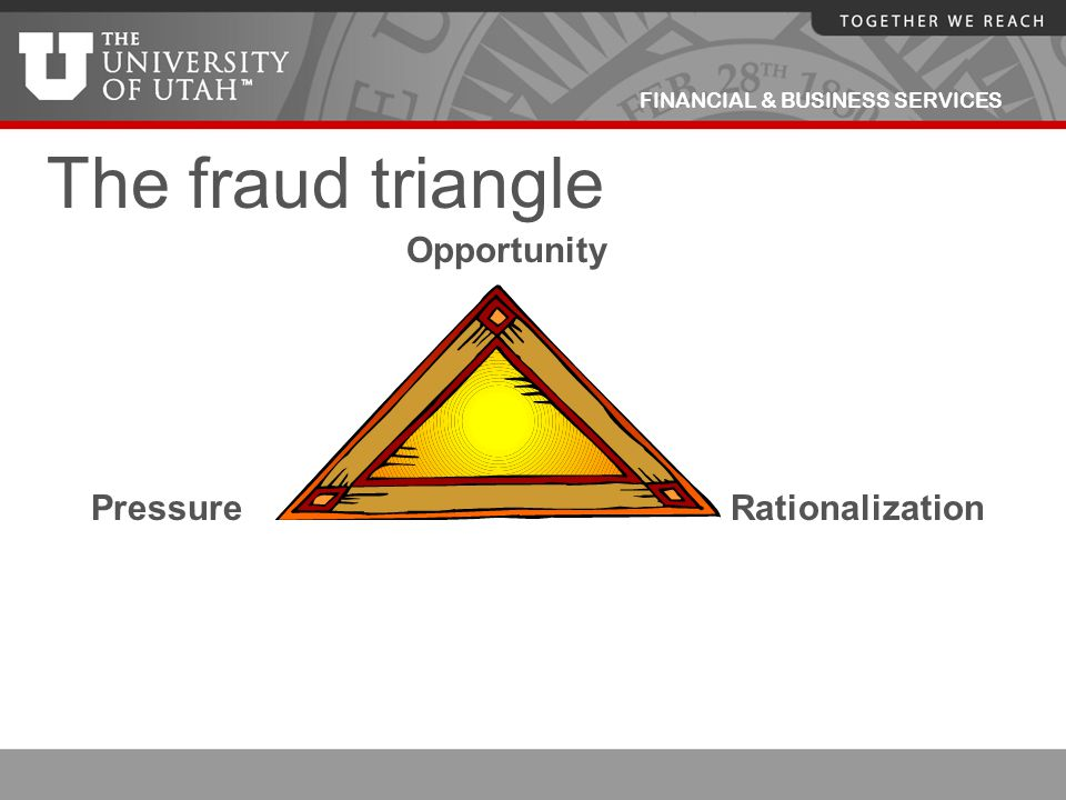 The fraud triangle Opportunity Pressure Rationalization