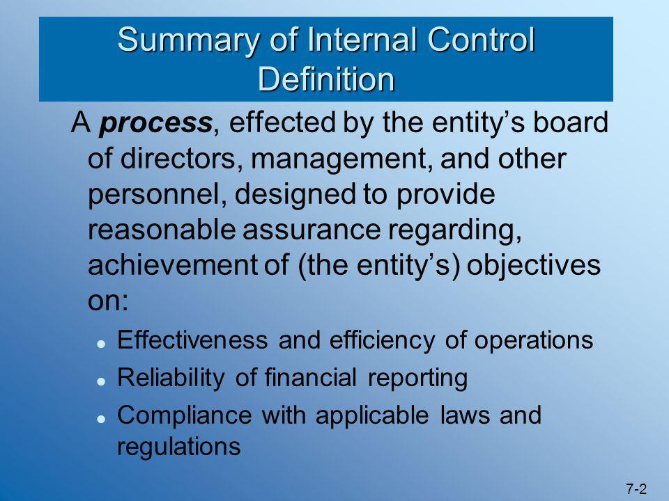 Summary of Internal Control Definition