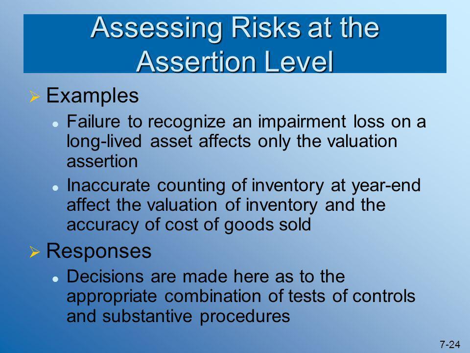 Assessing Risks at the Assertion Level