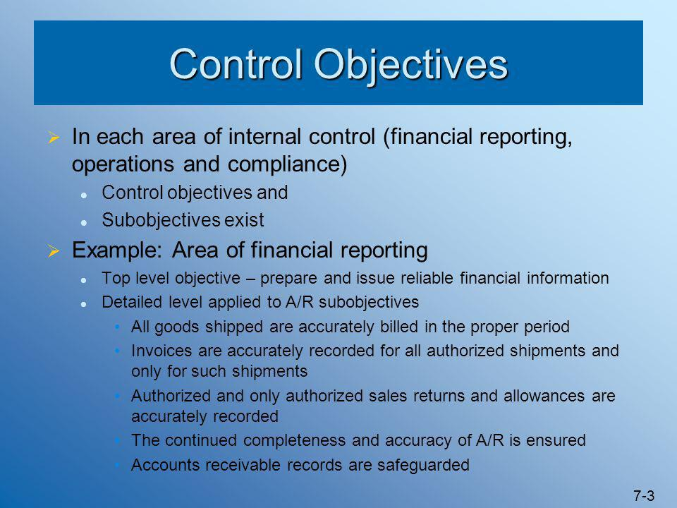 Summary Of Internal Control Definition Ppt Video Online