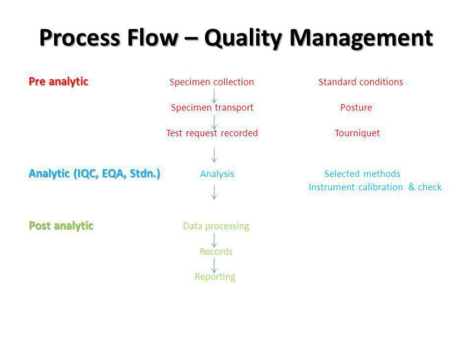 Process Flow – Quality Management