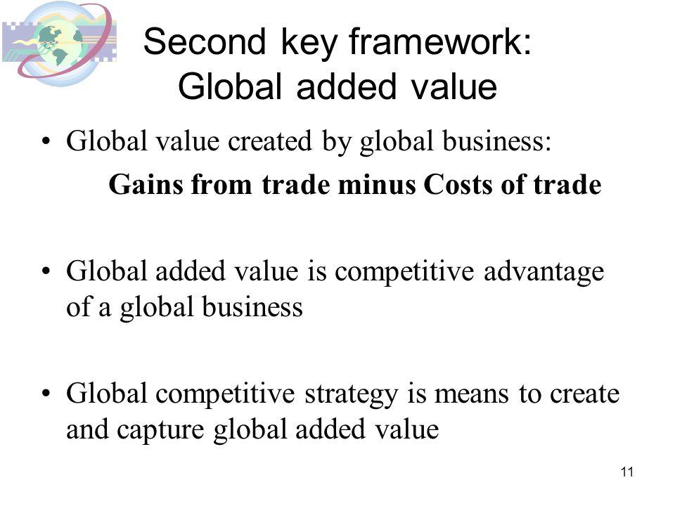 Second key framework: Global added value
