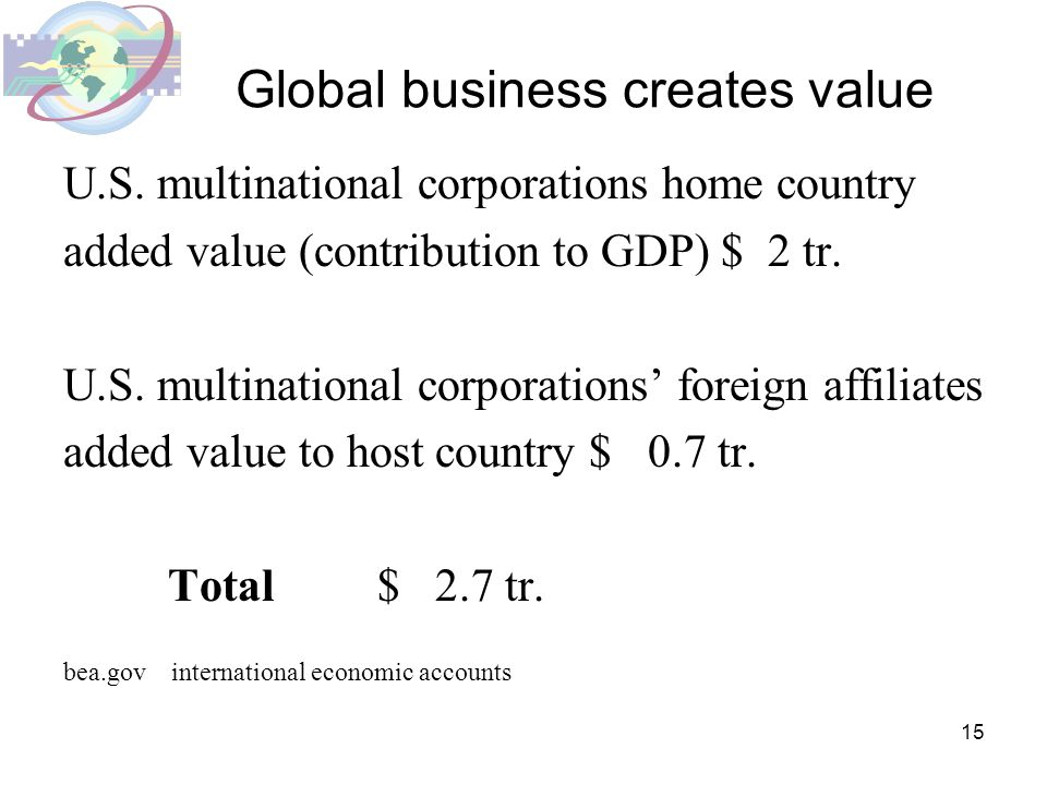 Global business creates value
