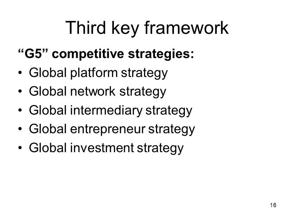 Third key framework G5 competitive strategies: