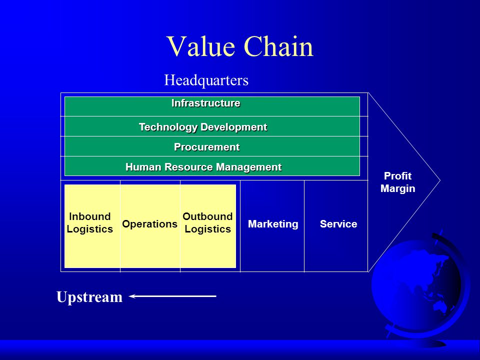 Value Chain Headquarters Upstream Infrastructure