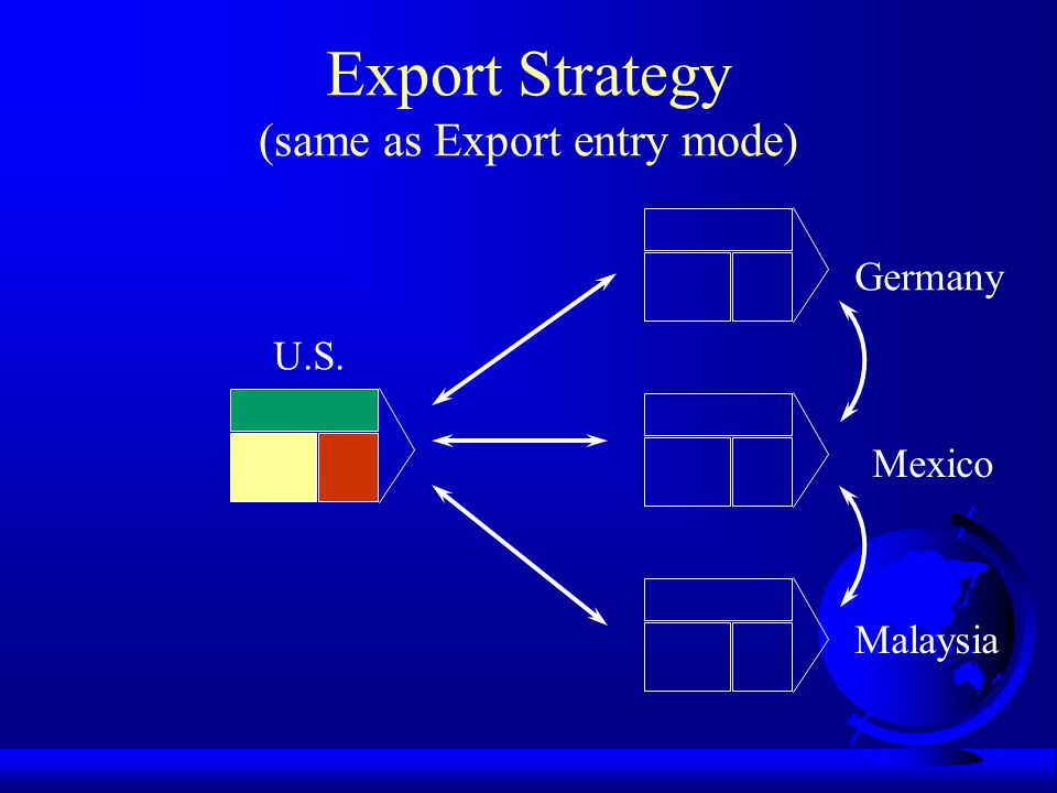 Export Strategy (same as Export entry mode)