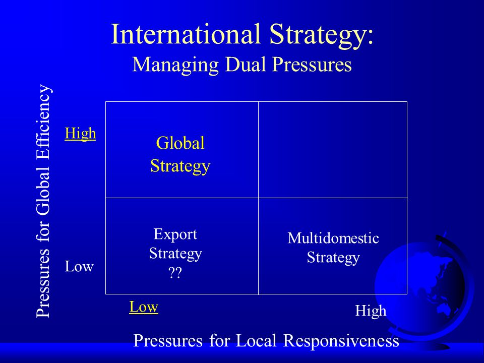 International Strategy: Managing Dual Pressures