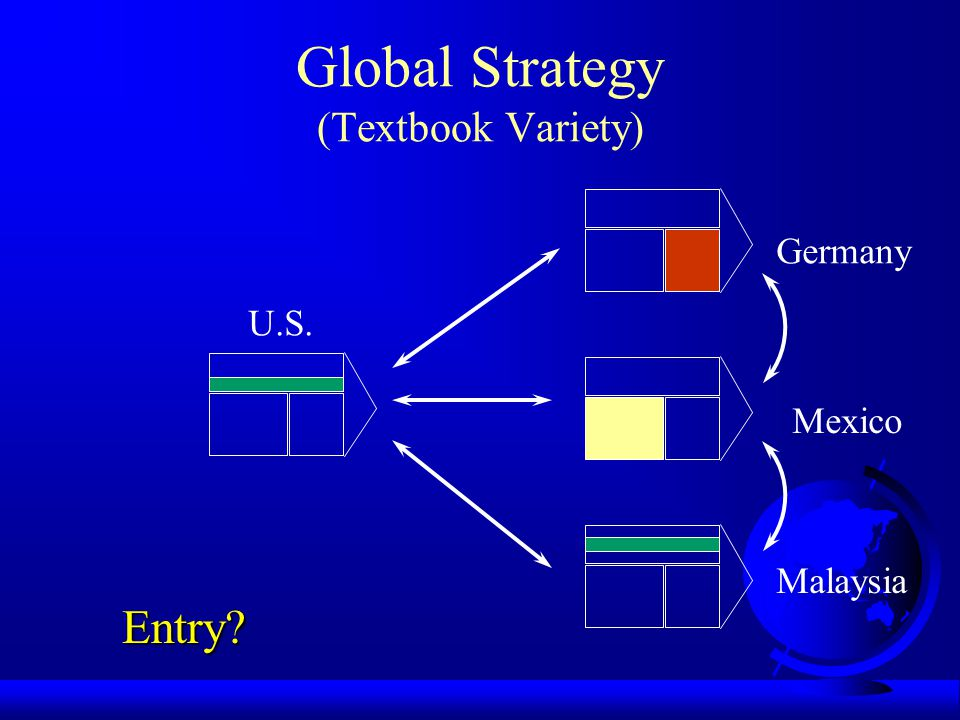 Global Strategy (Textbook Variety)