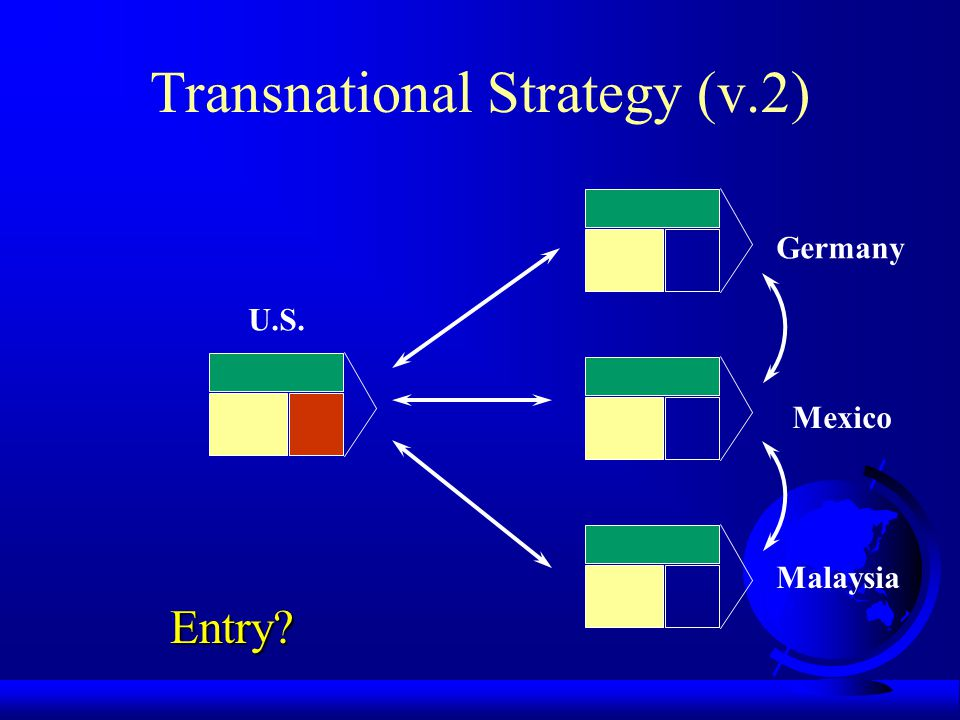 Transnational Strategy (v.2)