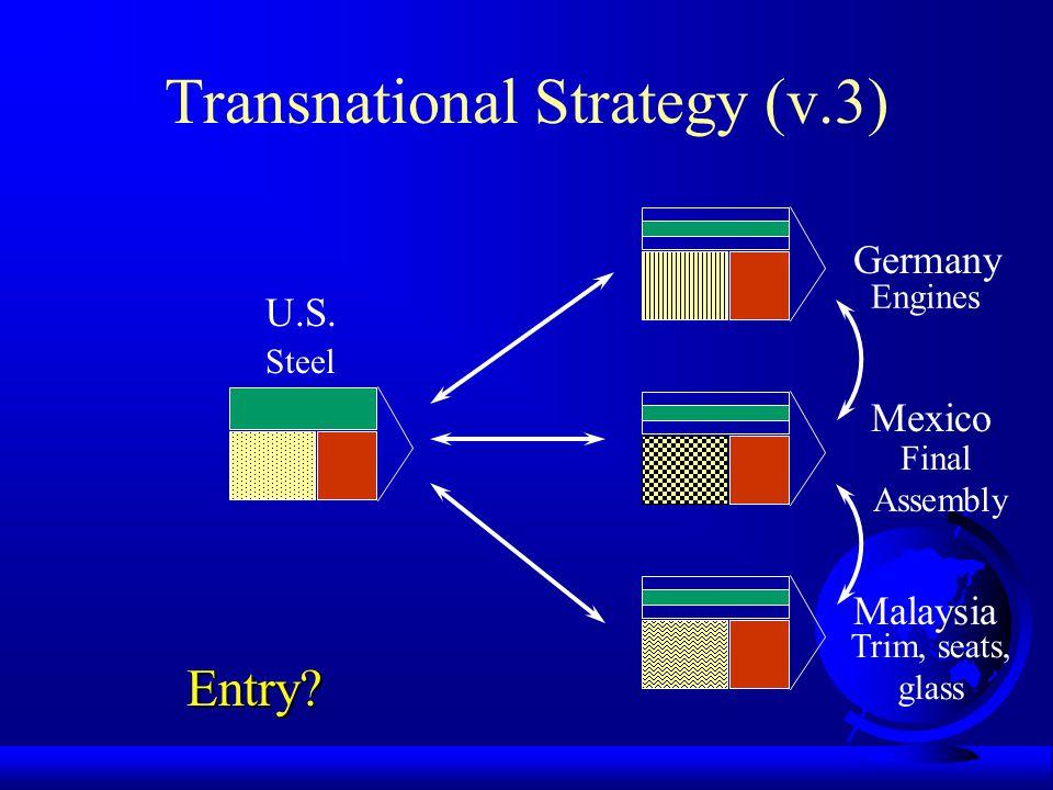 Transnational Strategy (v.3)