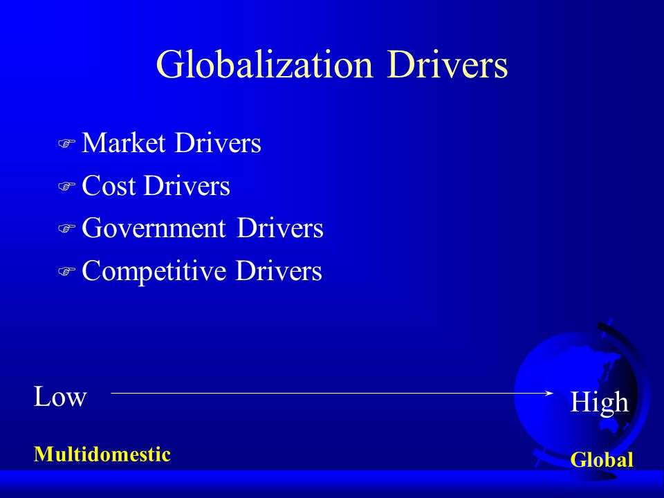 Globalization Drivers