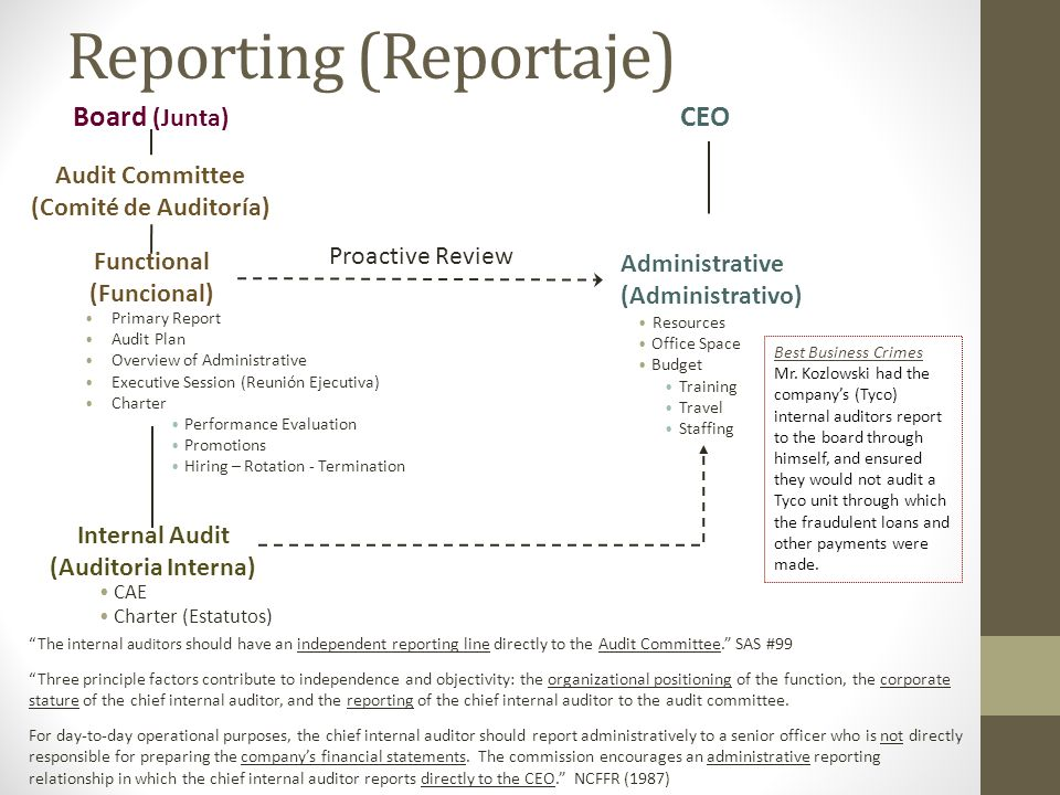 Reporting (Reportaje)