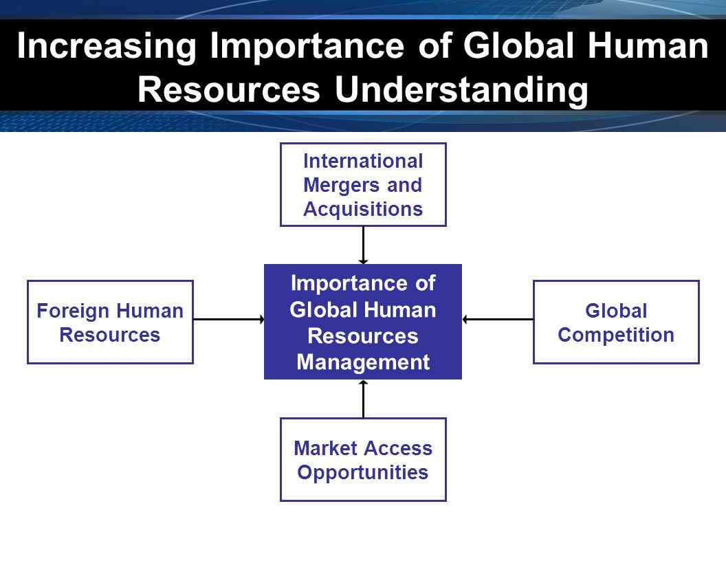 Increasing Importance of Global Human Resources Understanding