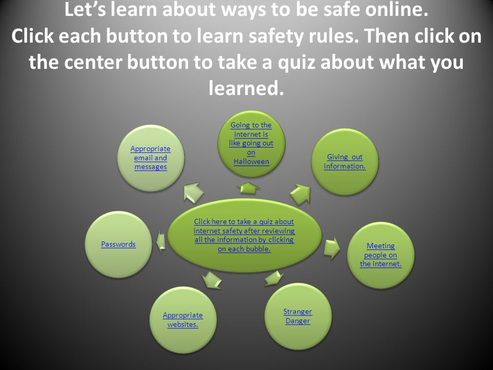 Let's learn about ways to be safe online