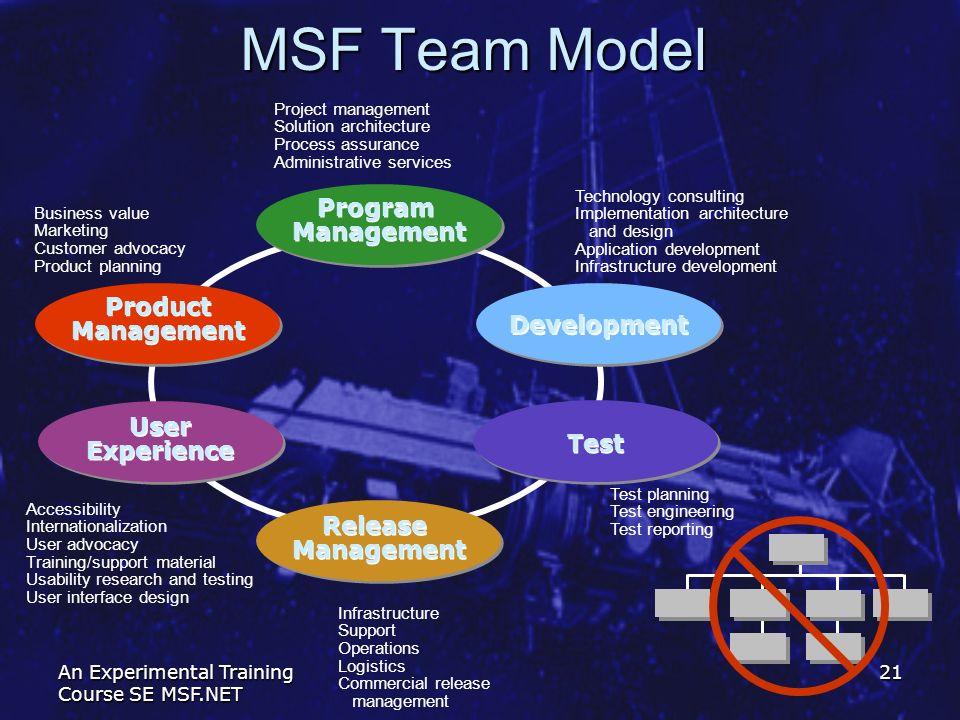 MSF Team Model Program Management Product Management Development