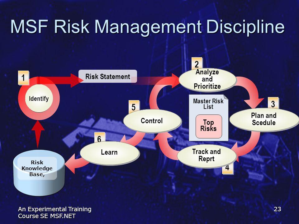 MSF Risk Management Discipline