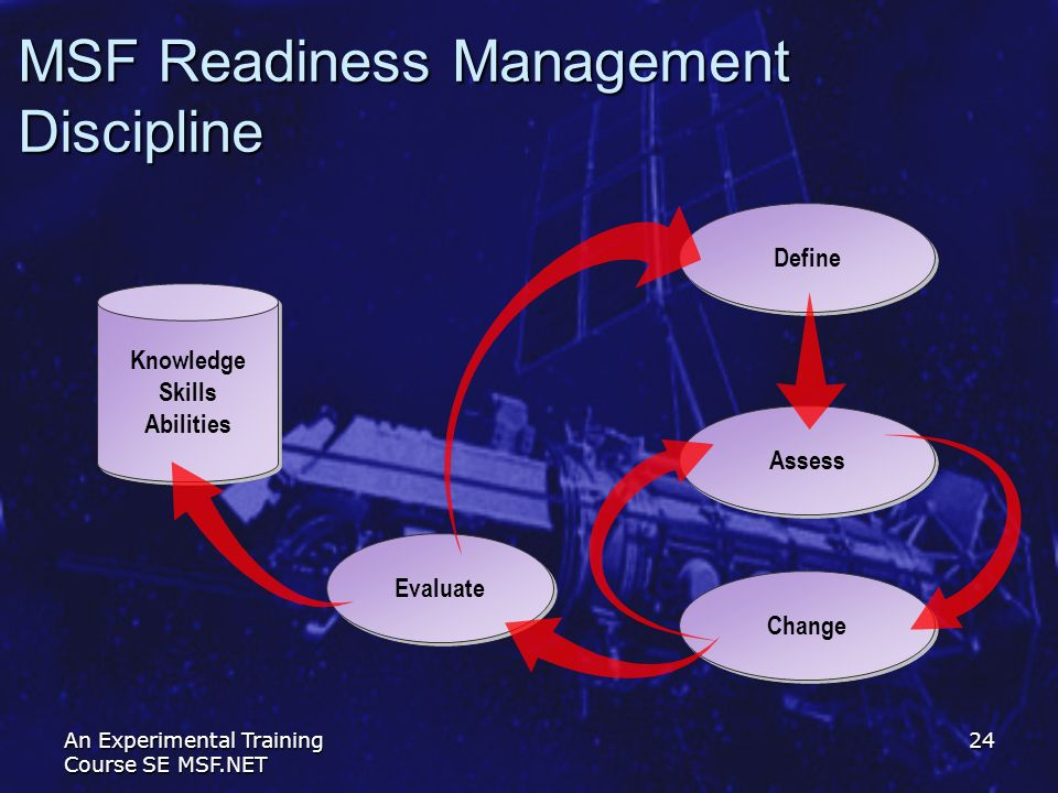 MSF Readiness Management Discipline
