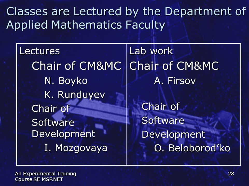 Classes are Lectured by the Department of Applied Mathematics Faculty