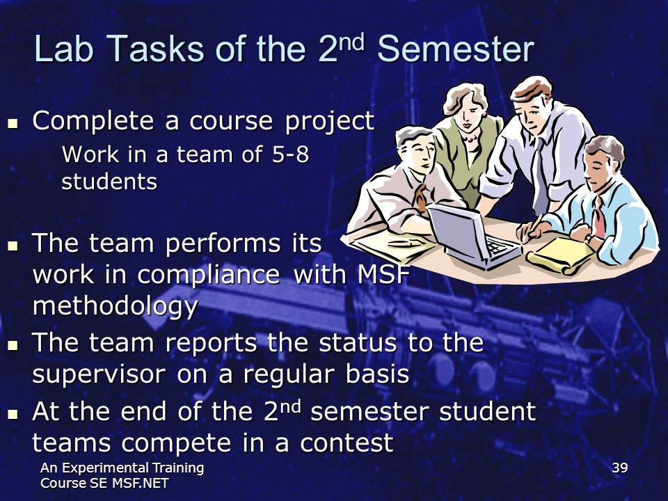 Lab Tasks of the 2nd Semester