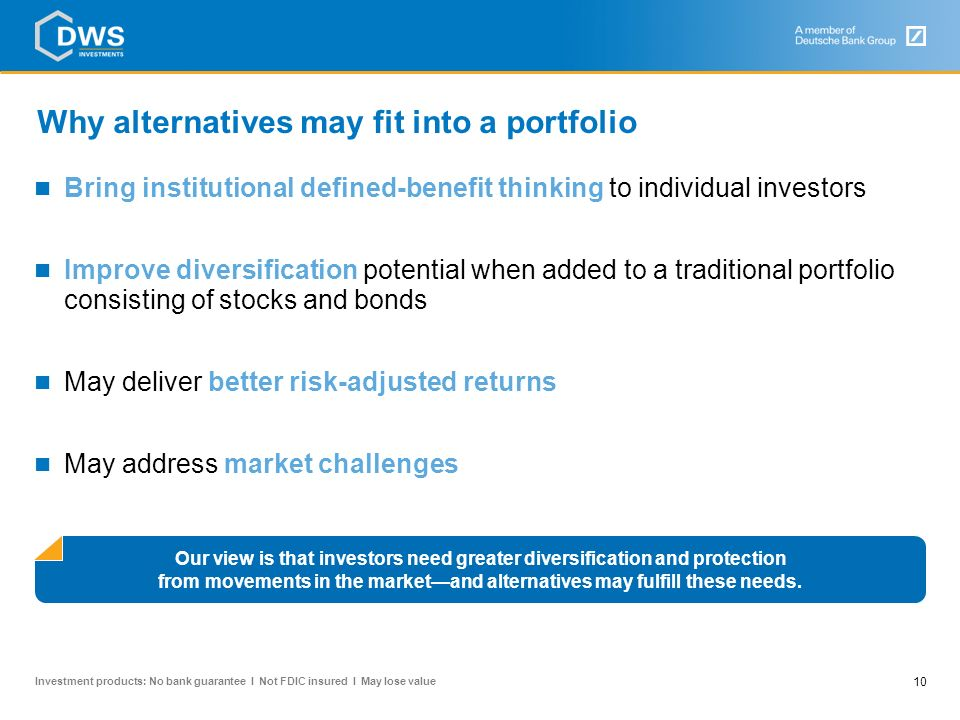 Why alternatives may fit into a portfolio