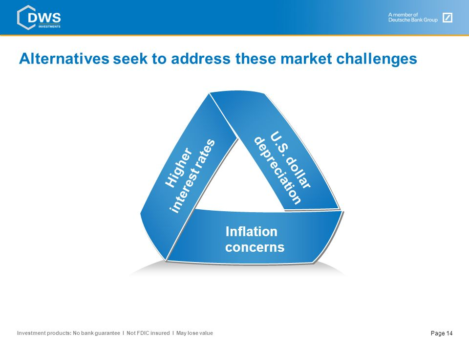 Alternatives seek to address these market challenges