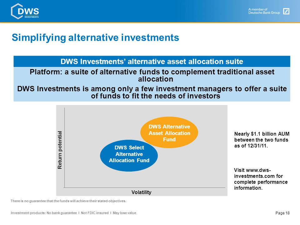 Simplifying alternative investments