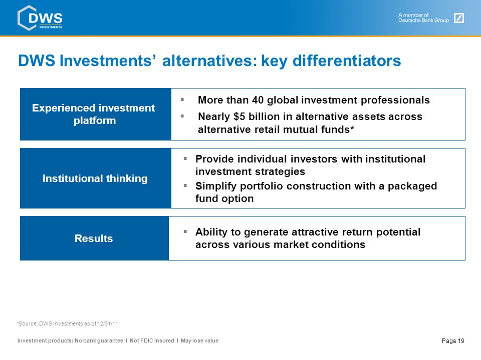 DWS Investments' alternatives: key differentiators