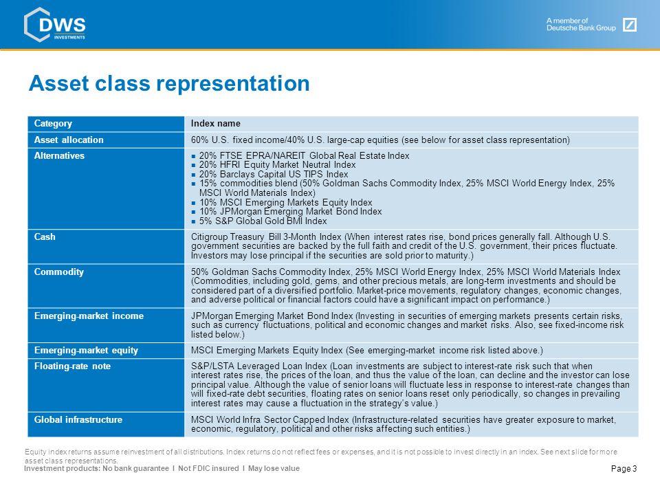 Asset class representation