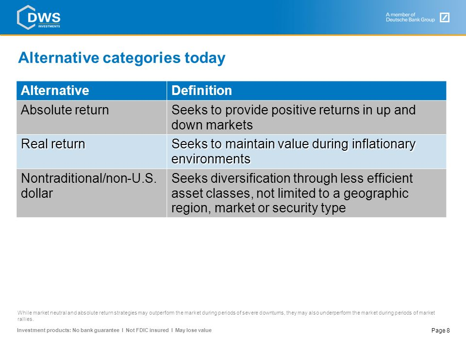 Alternative categories today