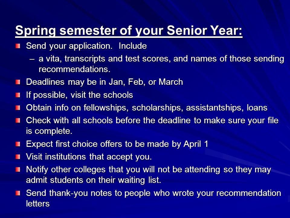 Spring semester of your Senior Year: