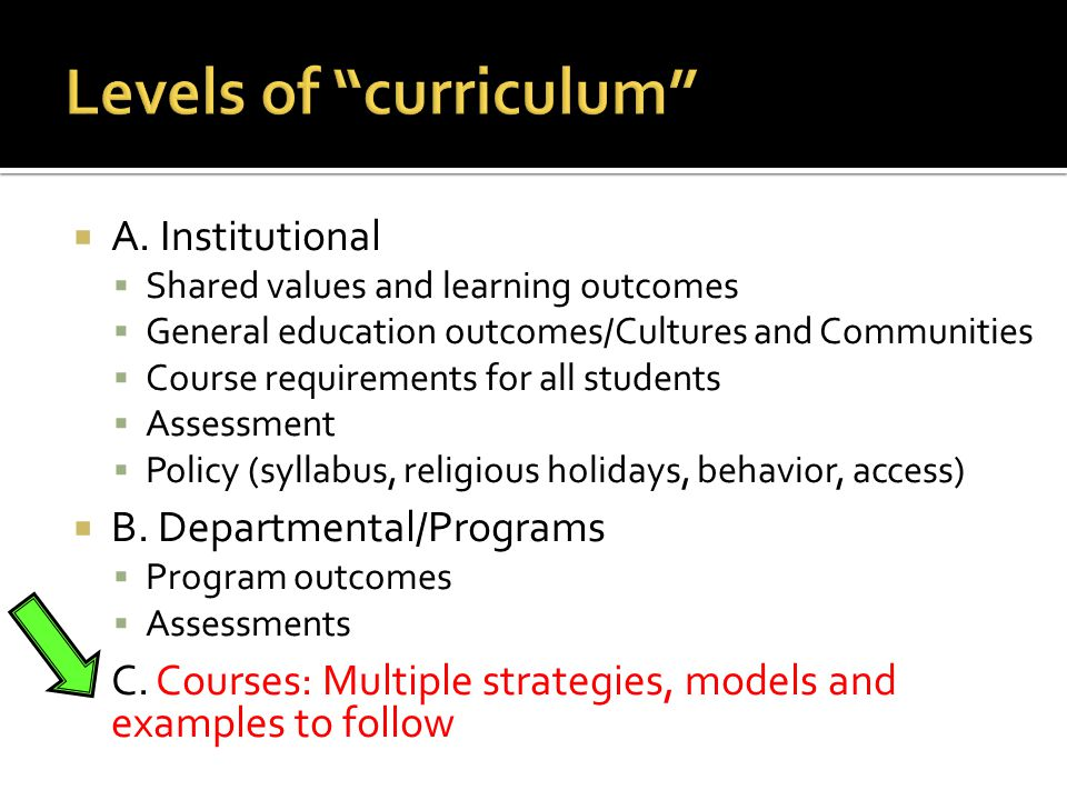 Levels of curriculum