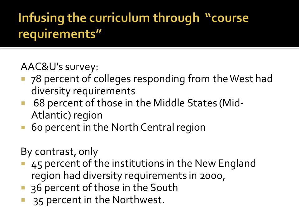 Infusing the curriculum through course requirements