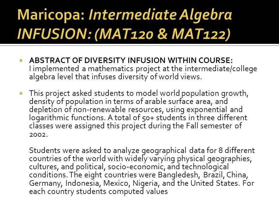Maricopa: Intermediate Algebra INFUSION: (MAT120 & MAT122)