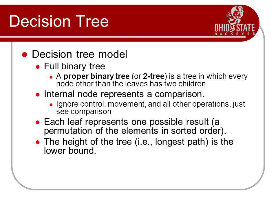 Decision Tree Decision tree model Full binary tree