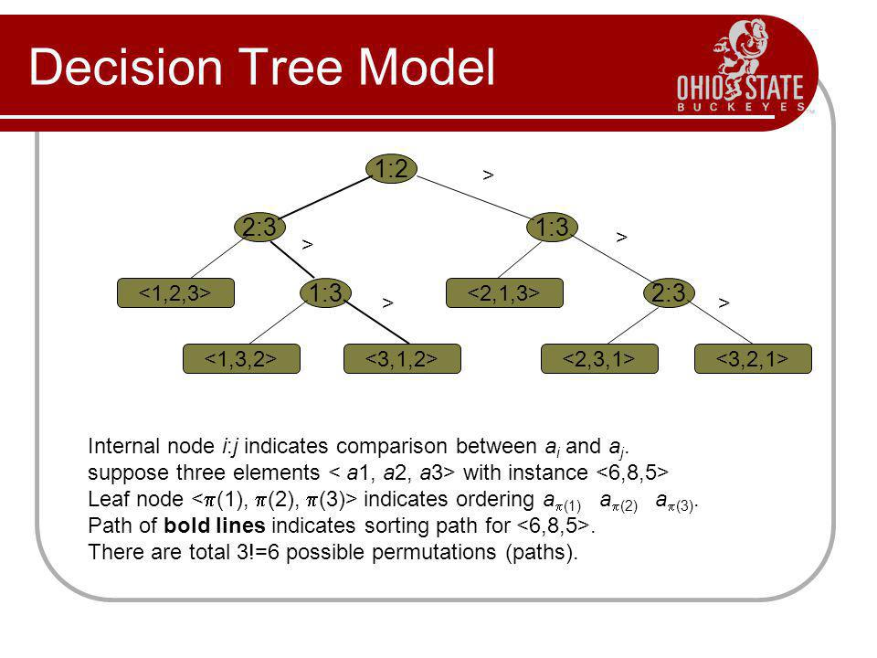 Decision Tree Model 1:2 2:3 1:3 1:3 2:3  > >  > 