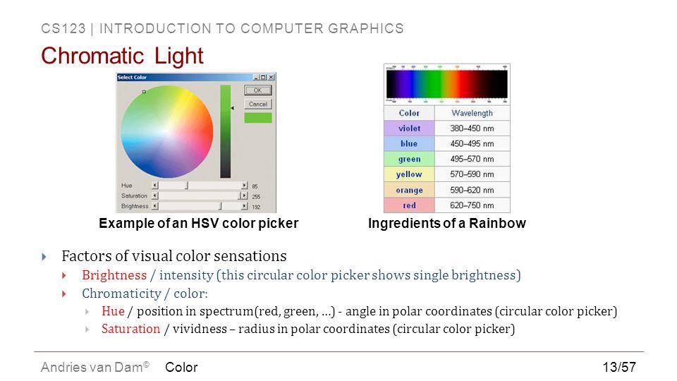 Chromatic Light Factors of visual color sensations
