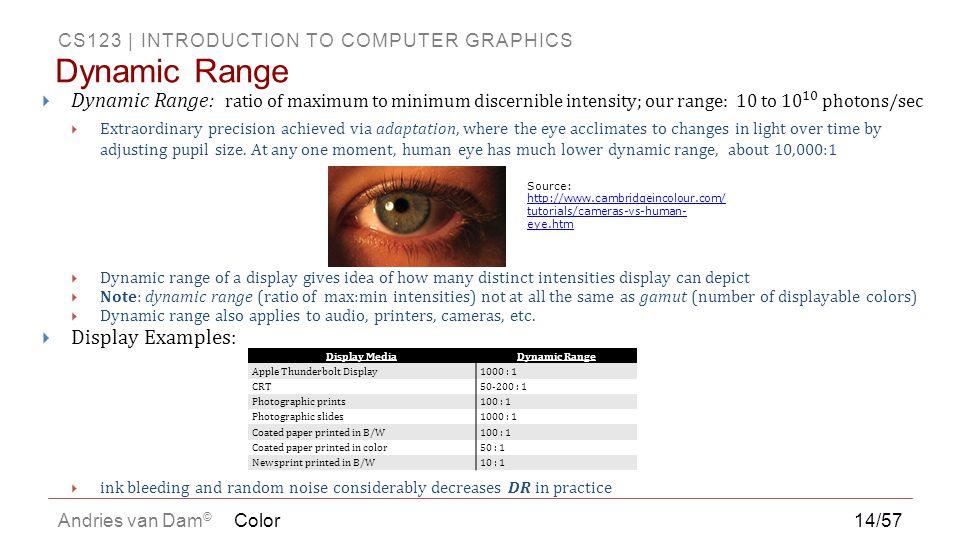 Dynamic Range Dynamic Range: ratio of maximum to minimum discernible intensity; our range: 10 to 10 10 photons/sec.