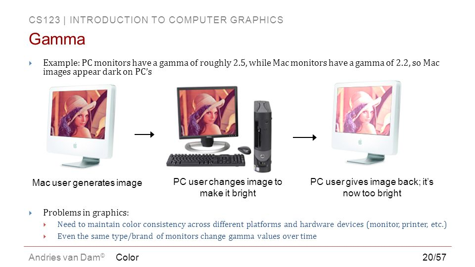 Gamma Example: PC monitors have a gamma of roughly 2.5, while Mac monitors have a gamma of 2.2, so Mac images appear dark on PC's.
