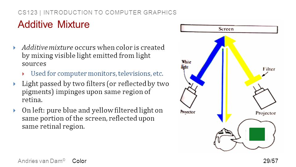 Additive Mixture Additive mixture occurs when color is created by mixing visible light emitted from light sources.