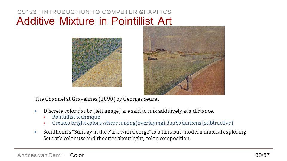 Additive Mixture in Pointillist Art