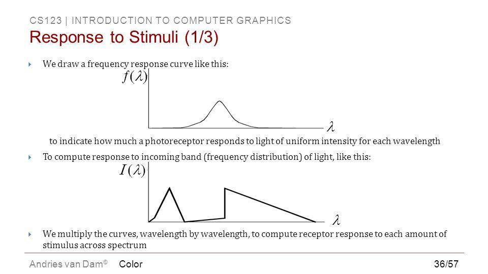 Response to Stimuli (1/3)